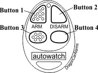 Autowatch remote functions